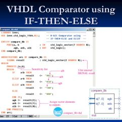 8 Bit Magnitude Comparator Logic Diagram Lincoln Sa 200 F163 Wiring Code Converters, Multiplexers And Demultiplexers - Ppt Video Online Download