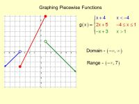 Download Piecewise Functions She Loves Math   Gantt Chart ...