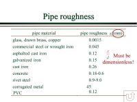 Viscous Flow in Pipes: Overview