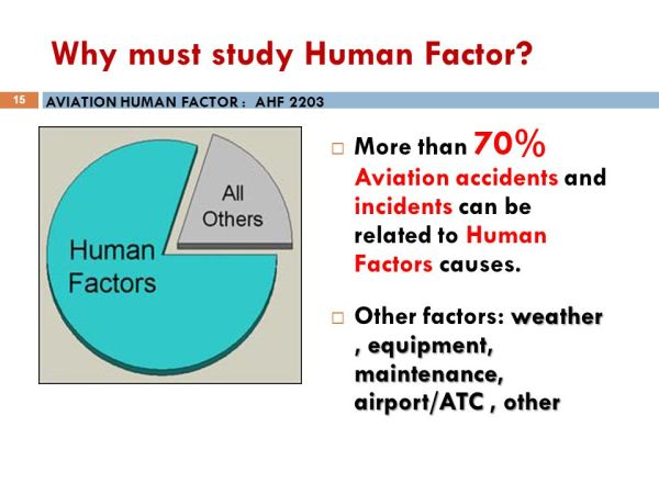 AVIATION HUMAN FACTOR LECTURE 1 INTRODUCTION TO HUMAN