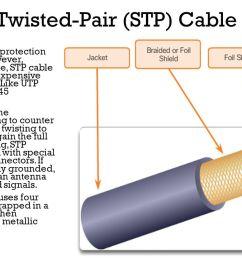 twisted wire symbol schematic [ 1280 x 720 Pixel ]