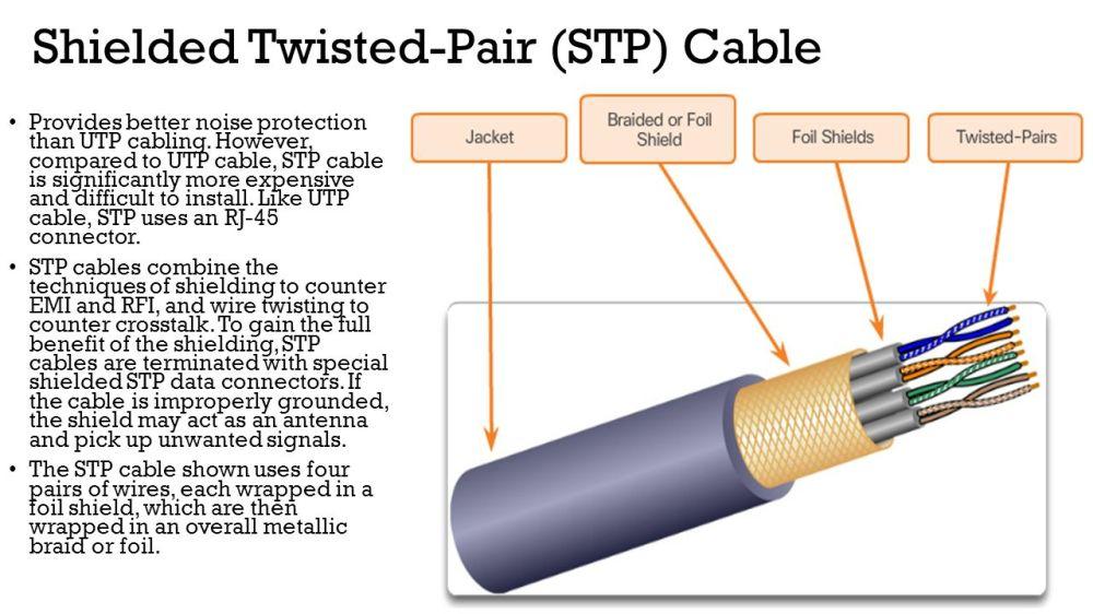 medium resolution of twisted wire symbol schematic