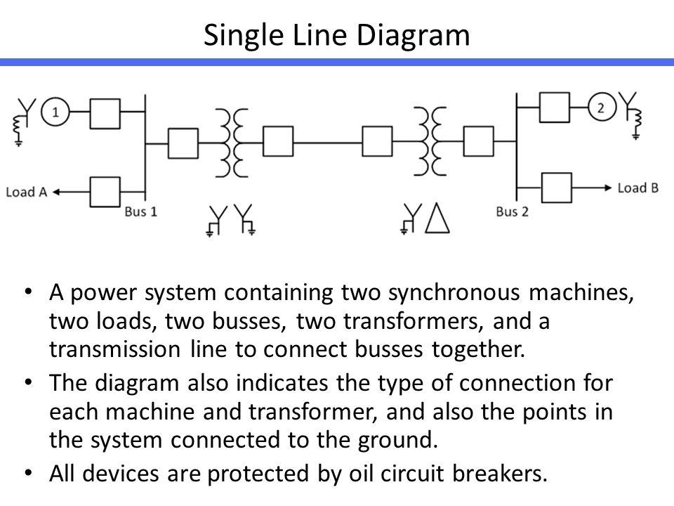 Spare Breakers One Line Diagrams Single Line Diagram Tutorial
