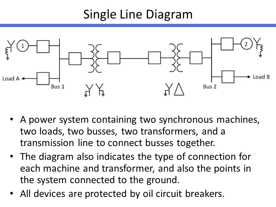 basic automotive wiring diagram symbols pyle plbt72g electrical symbol and line - ppt video online download