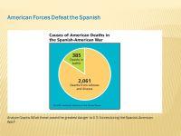 Printable Worksheets  Spanish American War Worksheets ...