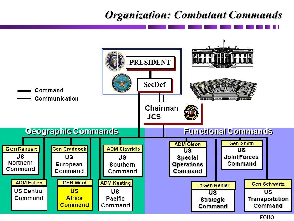 Centcom Chain Command