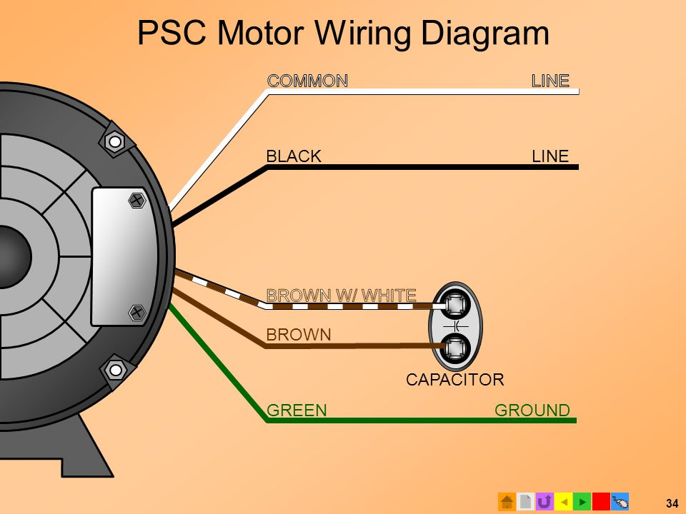 permanent split capacitor motor wiring diagram 7 pin caravan plug e2 motors and starting (modified) - ppt video online download