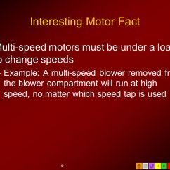 Single Phase Psc Motor Wiring Diagram 2000 Honda Civic Dx Stereo E2 Motors And Starting (modified) - Ppt Video Online Download