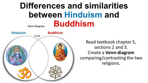 small resolution of differences and similarities between hinduism and buddhism differences between hinduism and buddhism christianity vs hinduism venn diagram
