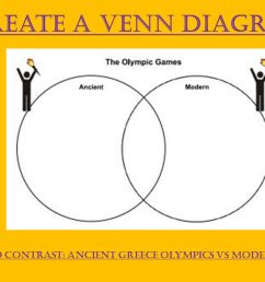 5 create a venn diagram compare and contrast ancient greece olympics vs modern day olympics [ 1280 x 720 Pixel ]
