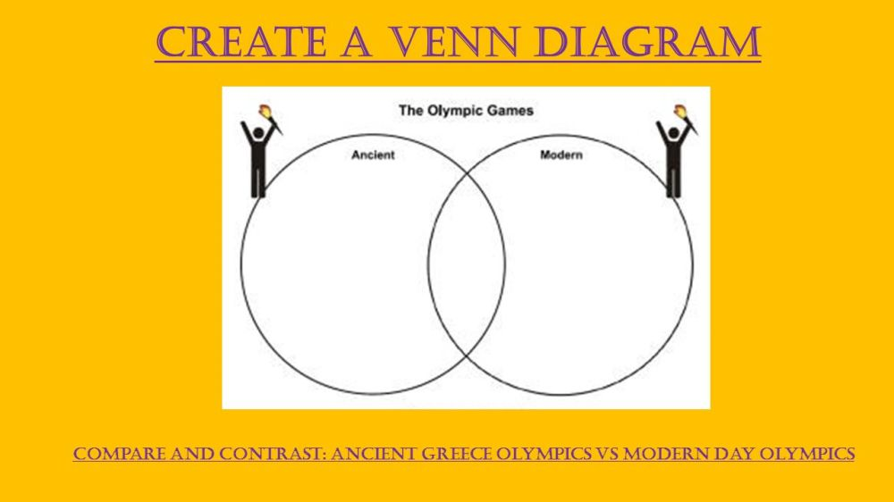 medium resolution of 5 create a venn diagram compare and contrast ancient greece olympics vs modern day olympics
