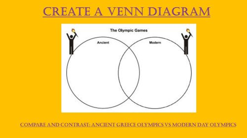 small resolution of 5 create a venn diagram compare and contrast ancient greece olympics vs modern day olympics