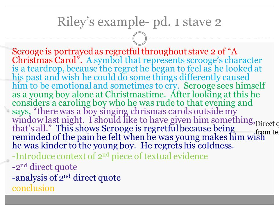 Character Analysis Of Scrooge Ppt Video Online Download