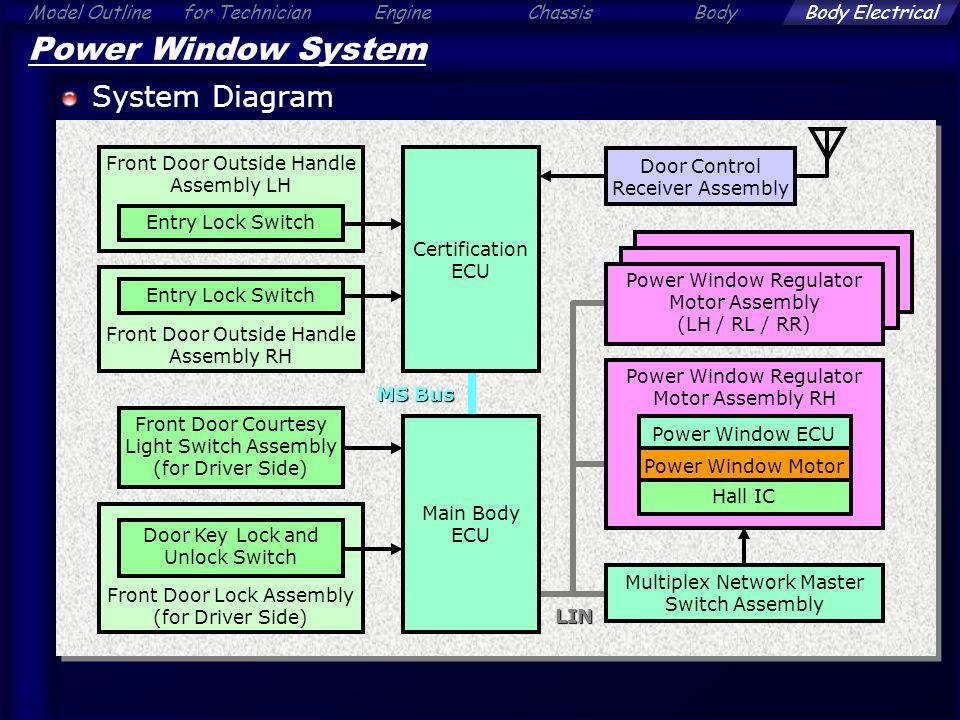 Power Window Module Closer Wiring Diagram