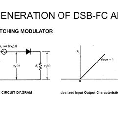 switching modulator circuit diagram idealized input output characteristic curve generation of dsb fc am [ 1058 x 793 Pixel ]