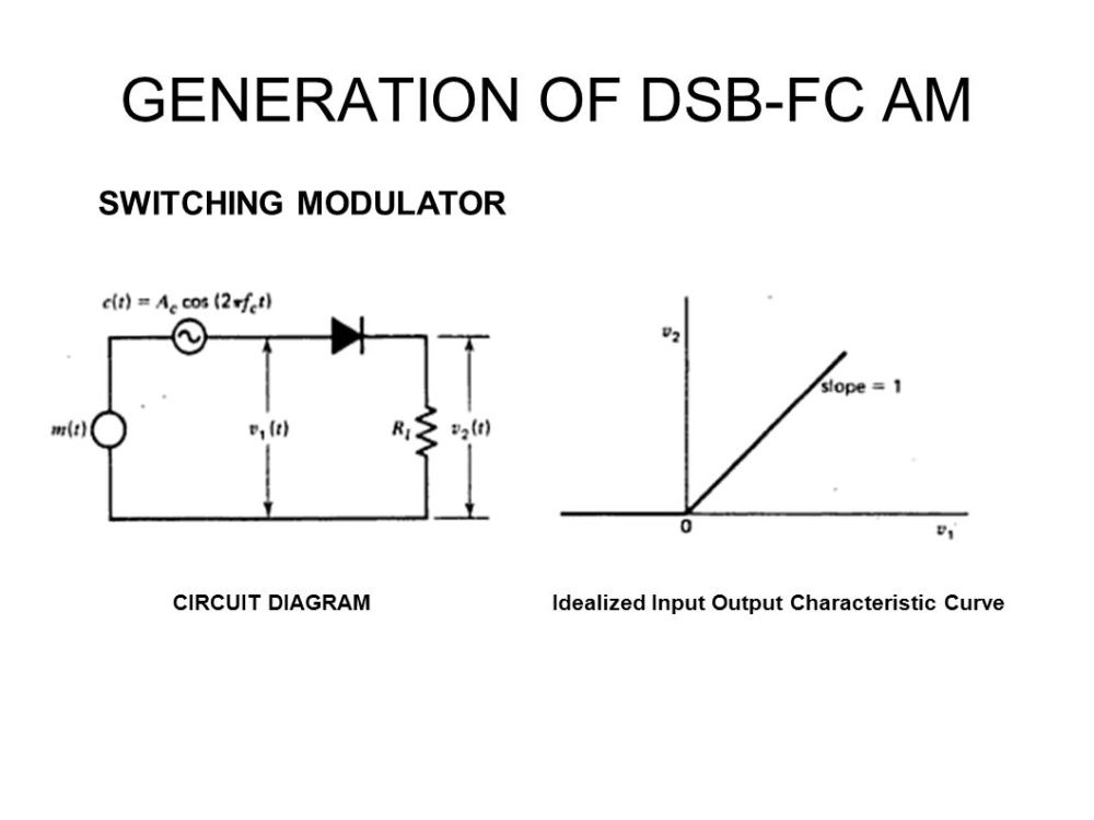 medium resolution of switching modulator circuit diagram idealized input output characteristic curve generation of dsb fc am