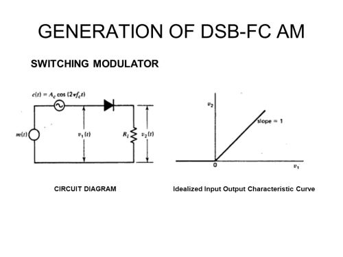 small resolution of switching modulator circuit diagram idealized input output characteristic curve generation of dsb fc am