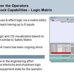 tools to empower the operators expanded interlock capabilities logic matrix [ 1280 x 720 Pixel ]