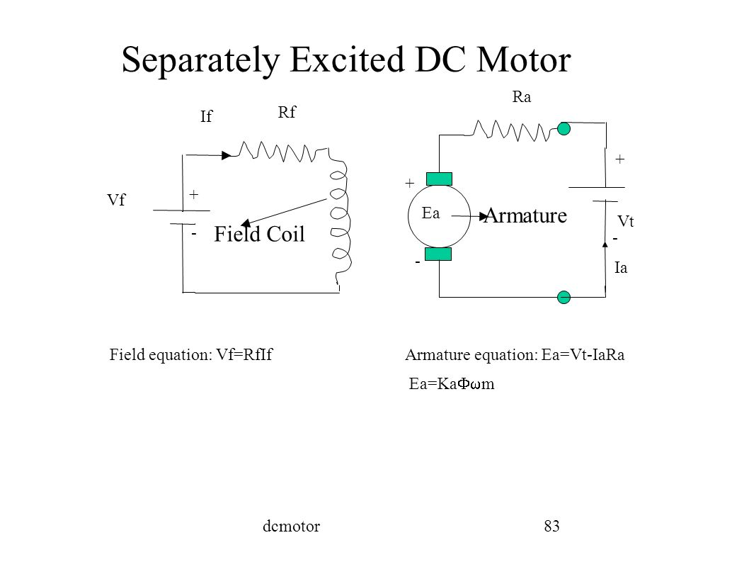 hight resolution of separately excited dc motor