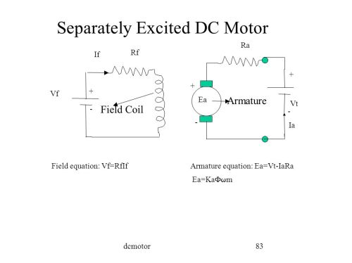 small resolution of separately excited dc motor