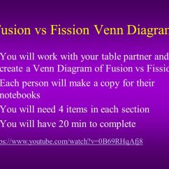 Fission Vs Fusion Venn Diagram Vw Polo 2001 Wiring Nuclear And Ppt Video Online Download
