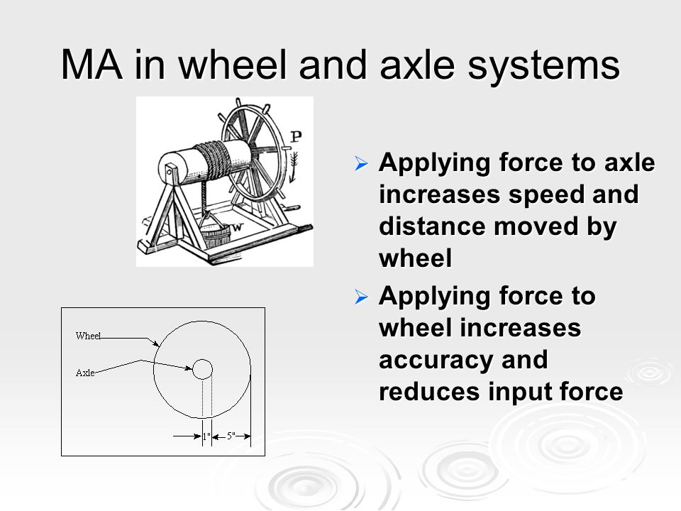 wheel and axle diagram heating wiring diagrams the increases set