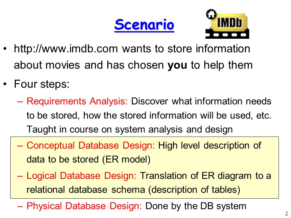 er diagram movie list circuit breaker shunt trip wiring modeling entity relationship diagrams ppt video online download scenario wants to store information about movies and has chosen you help them