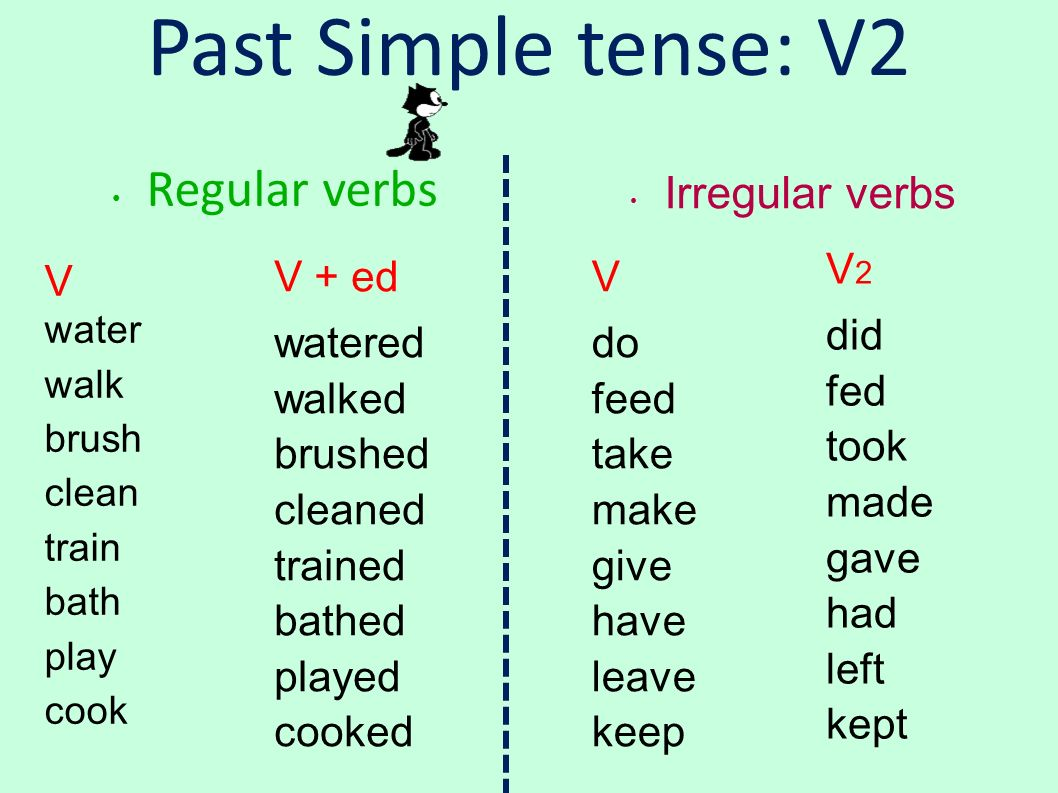 Past Simple Tense V2 Regular Verbs Irregular Verbs V V2 Did Fed Took