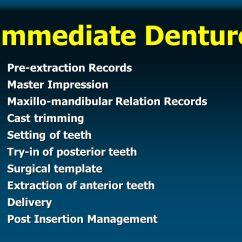 Anterior Teeth Diagram 3sgte Celica Wiring Immediate Complete Dentures - Ppt Video Online Download