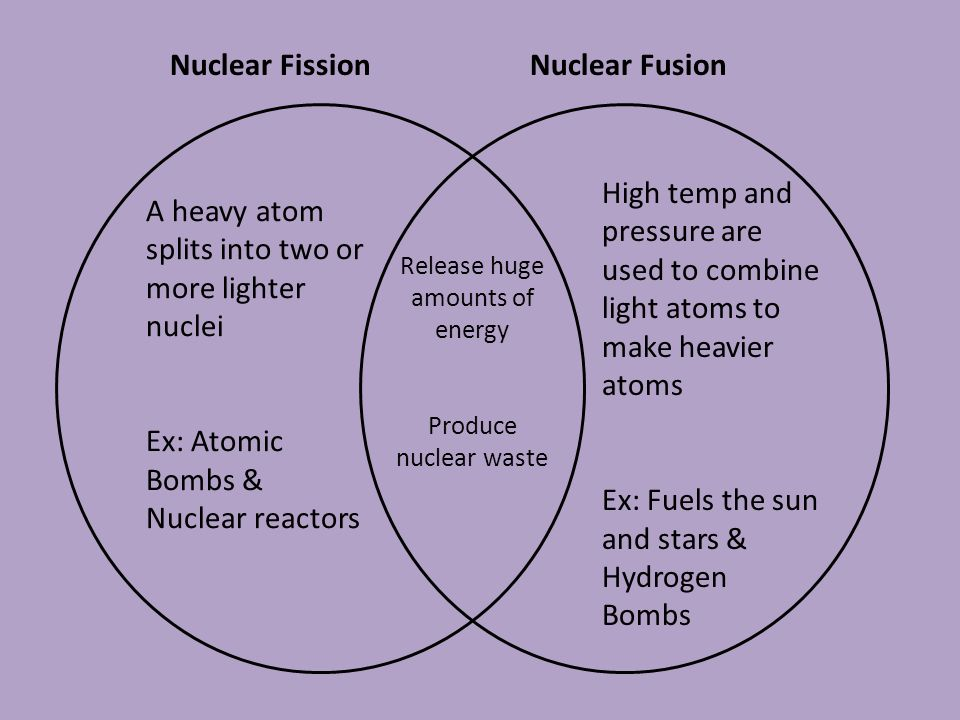 fission vs fusion venn diagram peugeot 306 wiring download ppt video online nuclear 22 release