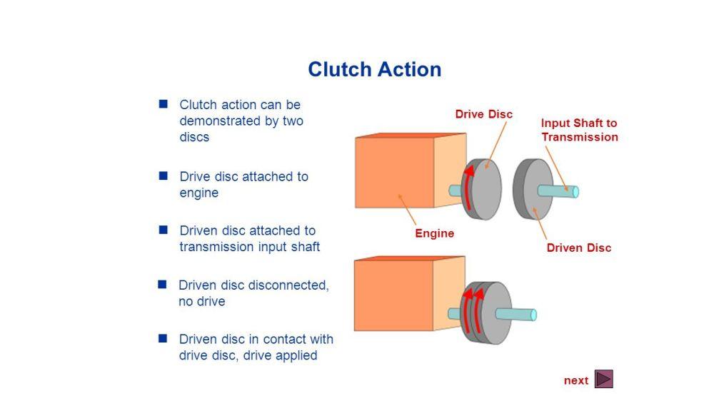 medium resolution of 3 clutch