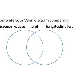 Venn Diagram Of Transverse And Longitudinal Waves Carter Electric Fuel Pump Wiring Ppt Video Online Download Complete Your Comparing
