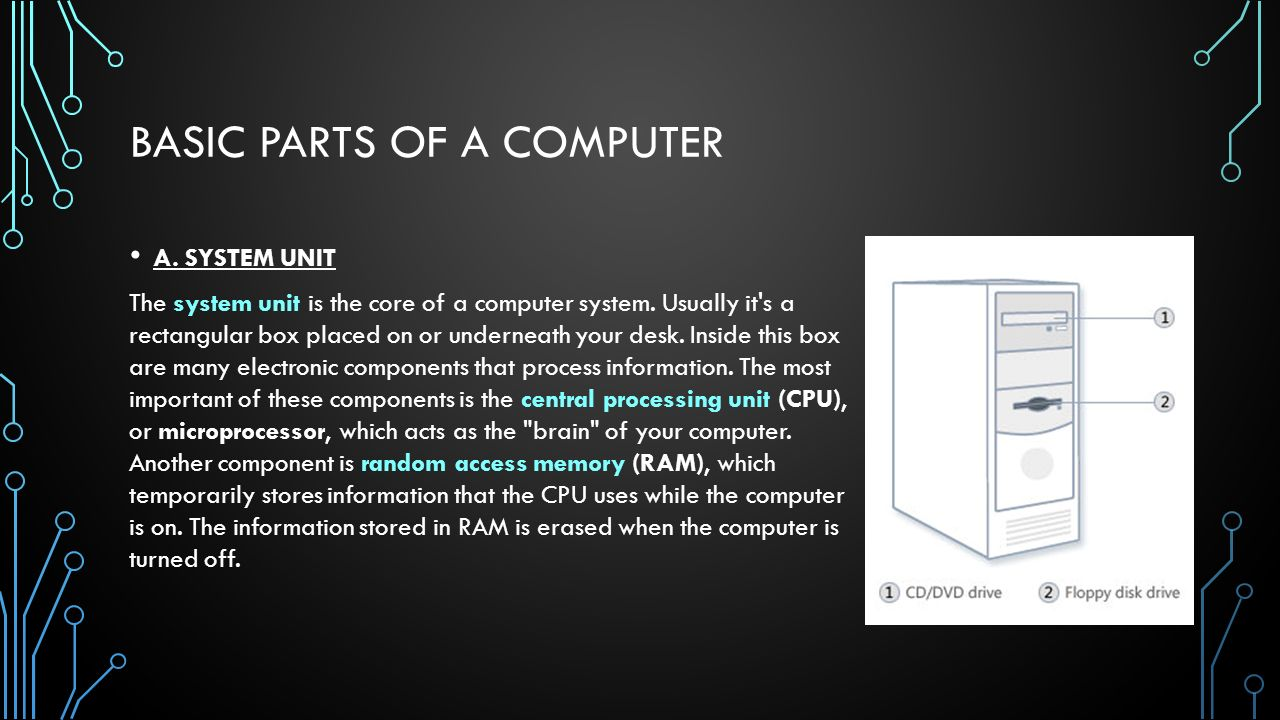 Lesson 3 Basic Parts and Functions of Computer  ppt