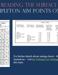 Reading the surface  templeton aim points on zbl also puttingzone webinar four putting skills ppt video rh slideplayer