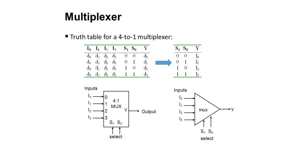medium resolution of 20 multiplexer