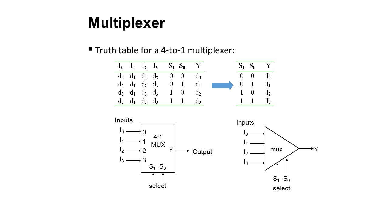 hight resolution of 20 multiplexer