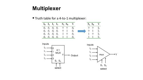 small resolution of 20 multiplexer