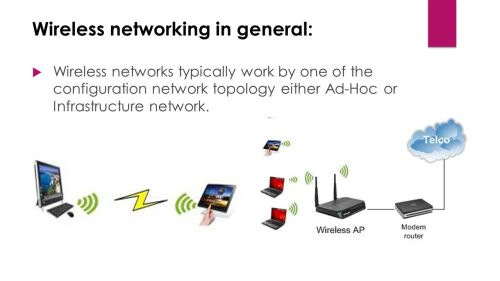 small resolution of 2 wireless networking in general wireless networks typically work
