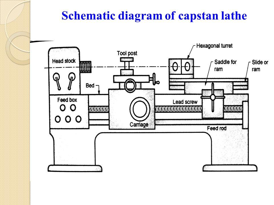 Vertical Turret Lathe Diagram