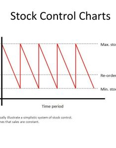 stock control charts hl also  production planning ppt video online download rh slideplayer