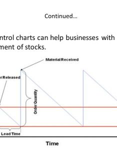 Stock control charts can help businesses with their management of stocks also  production planning ppt video online download rh slideplayer