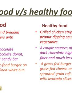 junk food   healthy also  ppt download rh slideplayer