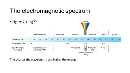 small resolution of 3 the electromagnetic spectrum