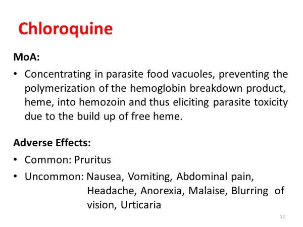 Buy Chloroquine