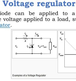 16 voltage regulator a zener diode can be applied to a circuit to regulate the voltage applied to a load such as in a linear regulator  [ 1280 x 720 Pixel ]