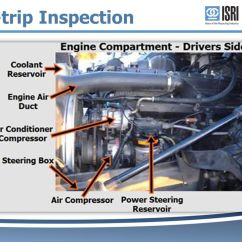 Cdl Pre Trip Inspection Diagram 92 Ford F150 Radio Wiring Guide Ppt Video Online Download 4
