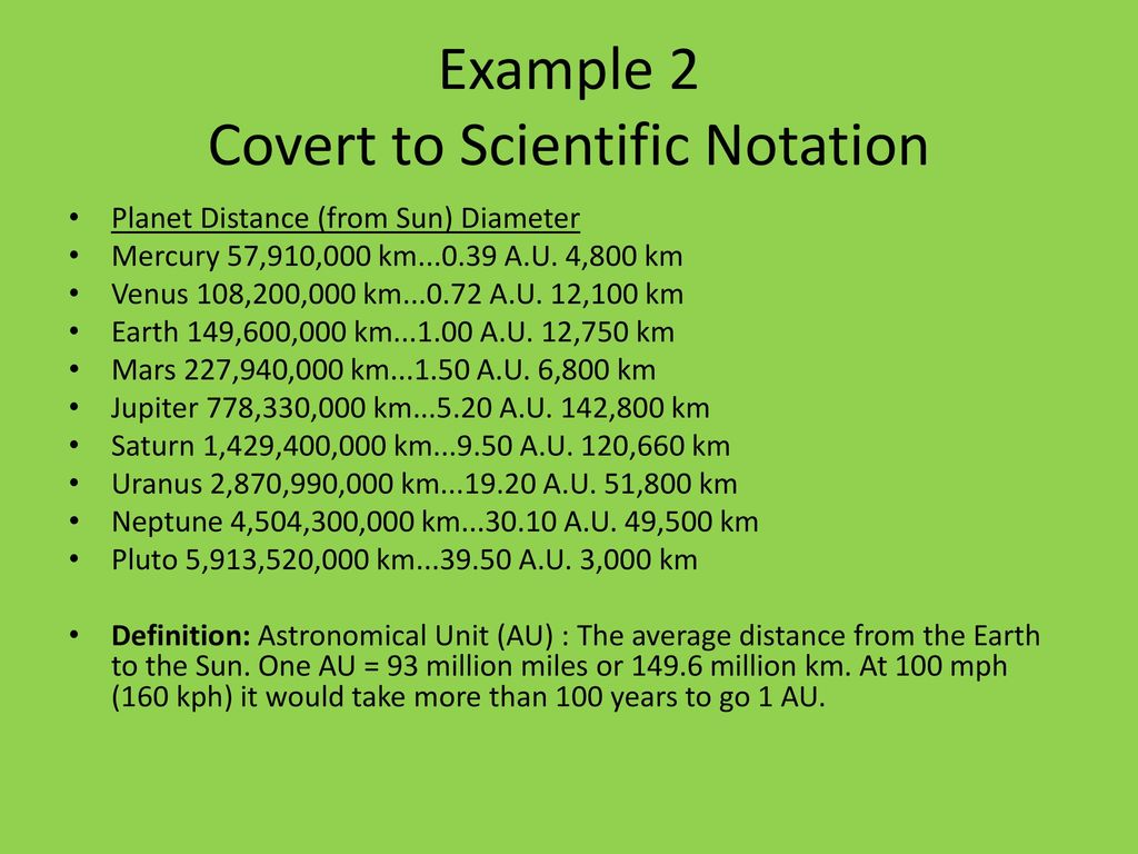 Scientific Notation Definition A Method Of Expressing Numbers In Terms Of A Decimal Number