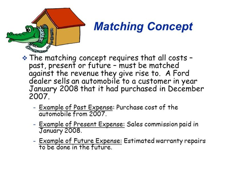 Image result for Matching Concept