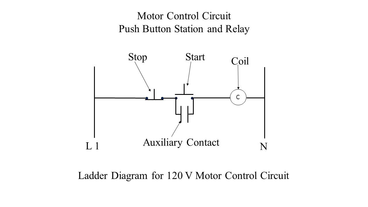 hight resolution of push button station and relay ppt video online download rh slideplayer com start stop station wiring diagram start stop station wiring diagram