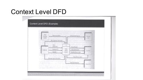 small resolution of data flow diagram zero level ppt video online download prepare for a new century dfd 0 diagram